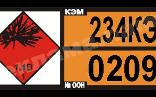Расшифровка кода экстренных мер при перевозке опасных грузов