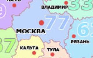 Номера регионов на авто в РФ